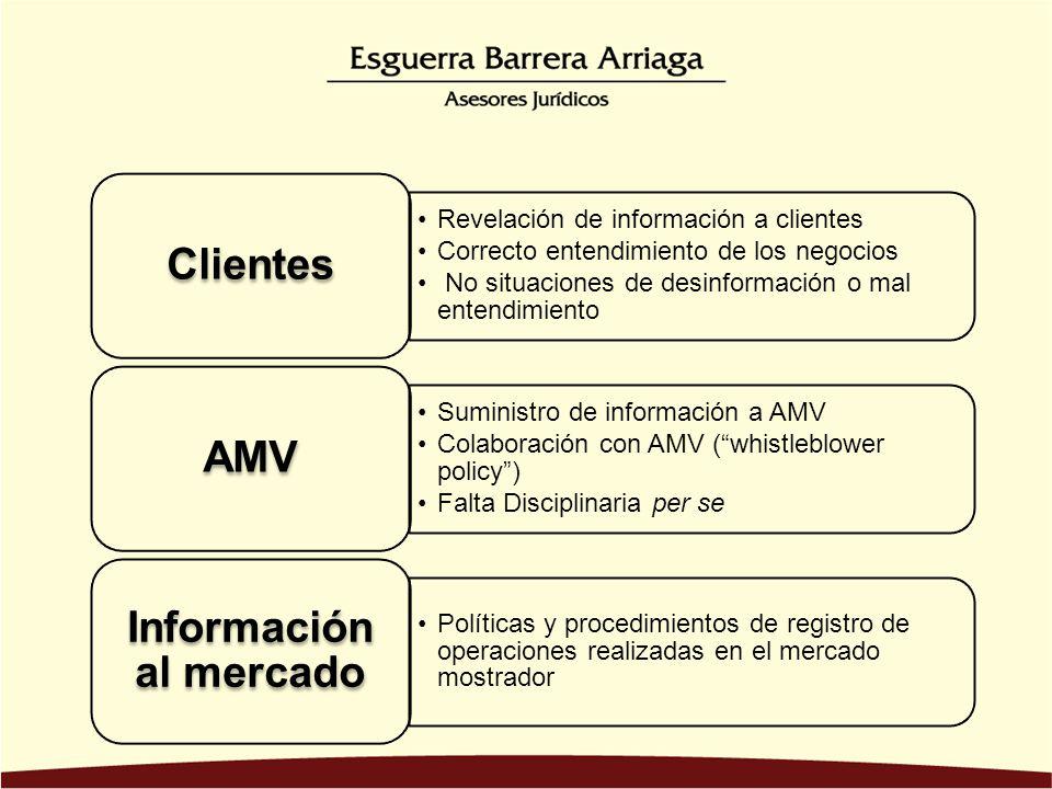 Información al mercado