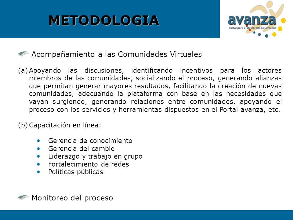 METODOLOGIA Acompañamiento a las Comunidades Virtuales