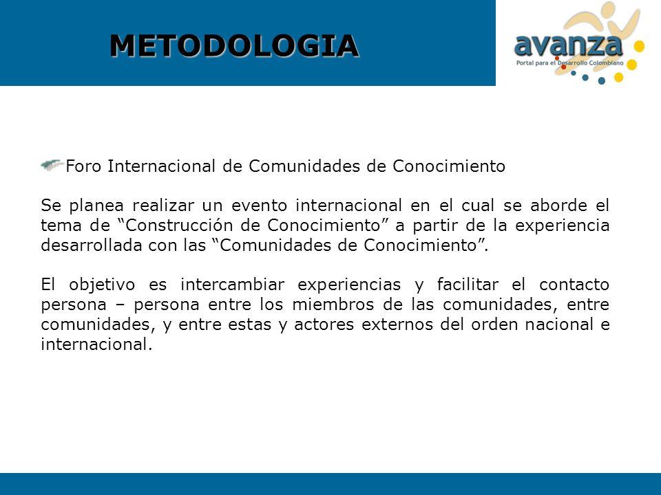 METODOLOGIA Foro Internacional de Comunidades de Conocimiento