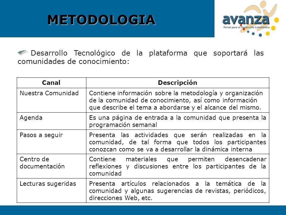 METODOLOGIA Desarrollo Tecnológico de la plataforma que soportará las comunidades de conocimiento: Canal.