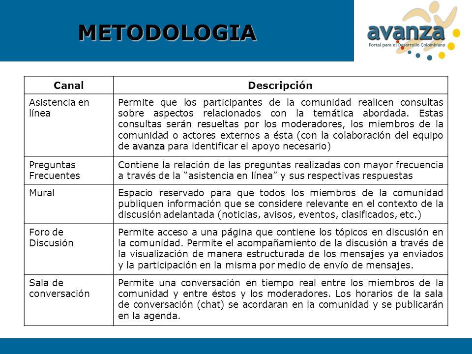 METODOLOGIA Canal Descripción Asistencia en línea