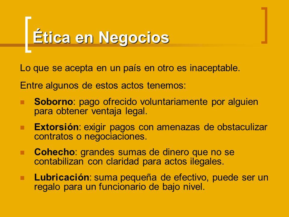 Ética en Negocios Lo que se acepta en un país en otro es inaceptable.