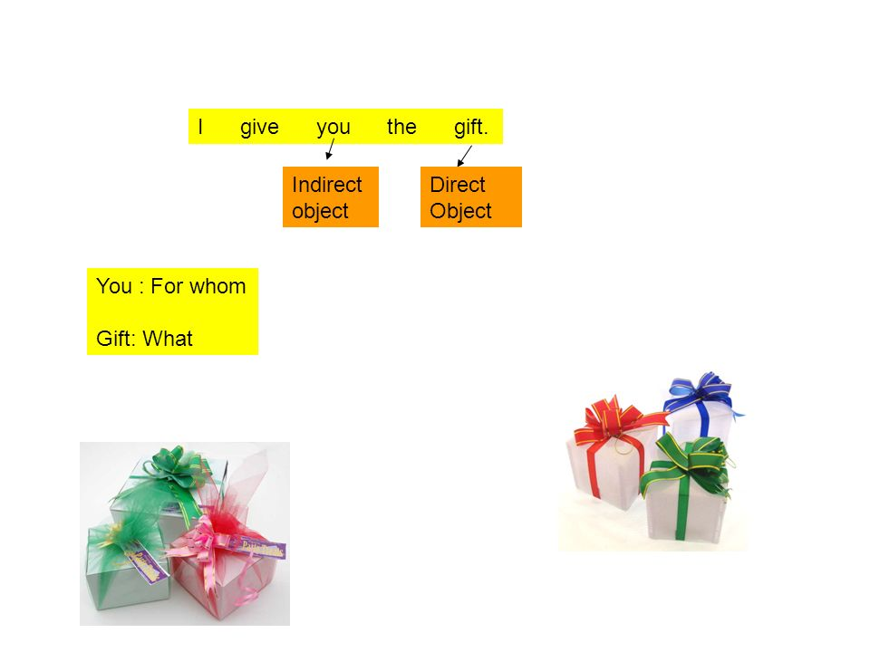 I give you the gift. Indirect object Direct Object You : For whom Gift: What