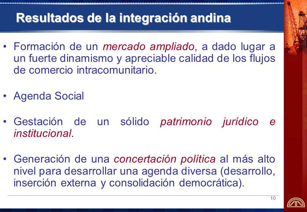 Resultados de la integración andina
