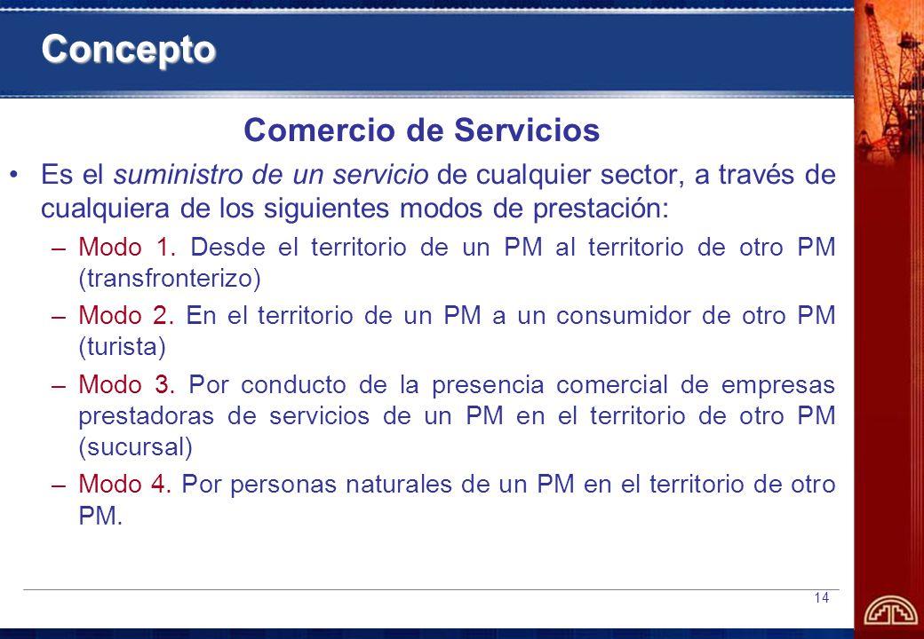 Concepto Comercio de Servicios