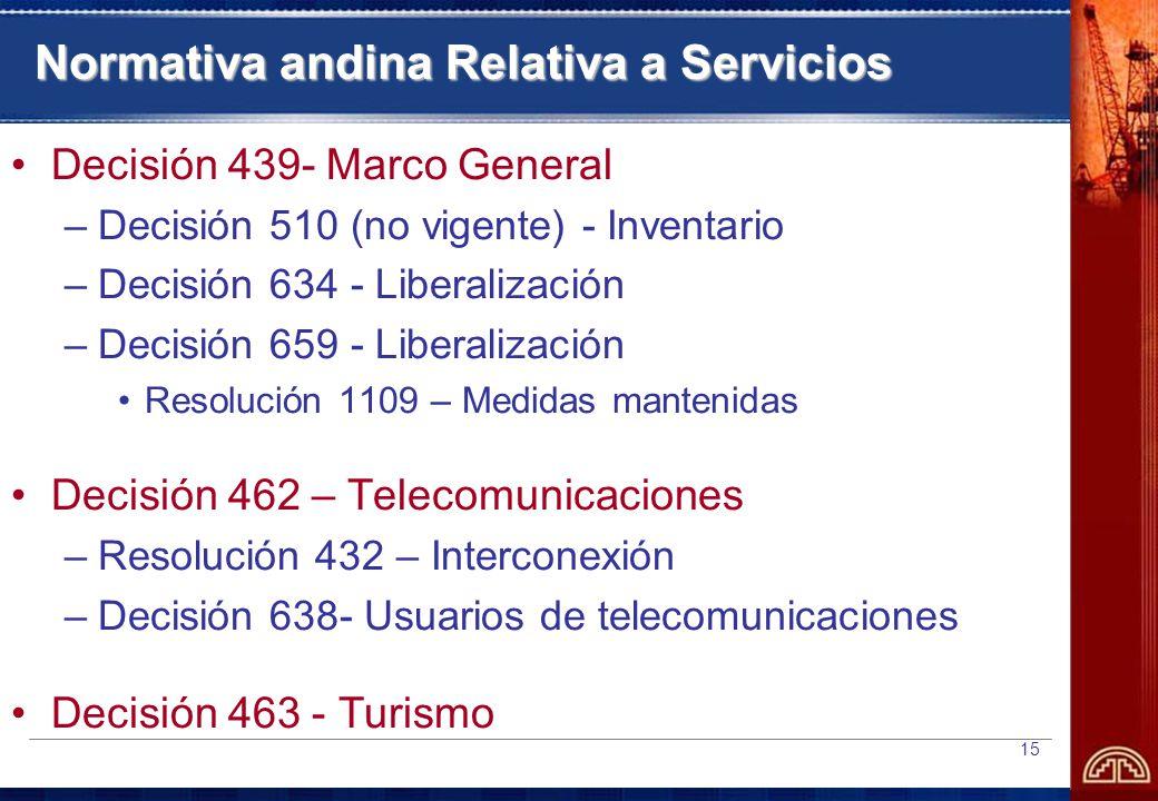 Normativa andina Relativa a Servicios