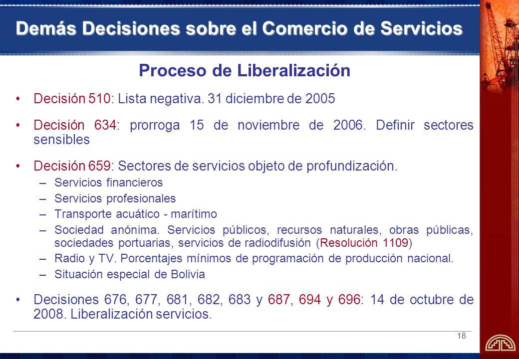 Demás Decisiones sobre el Comercio de Servicios