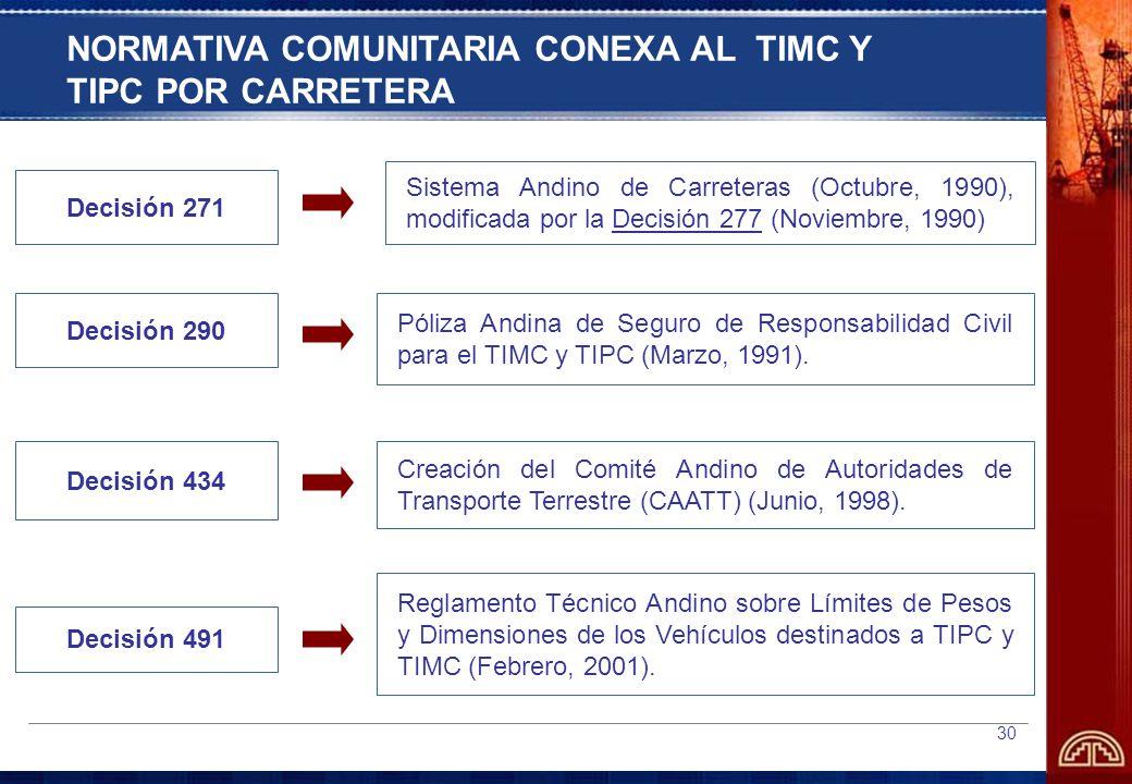 NORMATIVA COMUNITARIA CONEXA AL TIMC Y TIPC POR CARRETERA
