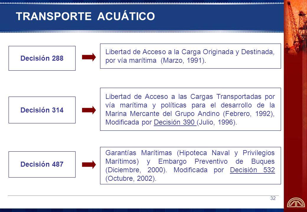 TRANSPORTE ACUÁTICO Libertad de Acceso a la Carga Originada y Destinada, por vía marítima (Marzo, 1991).