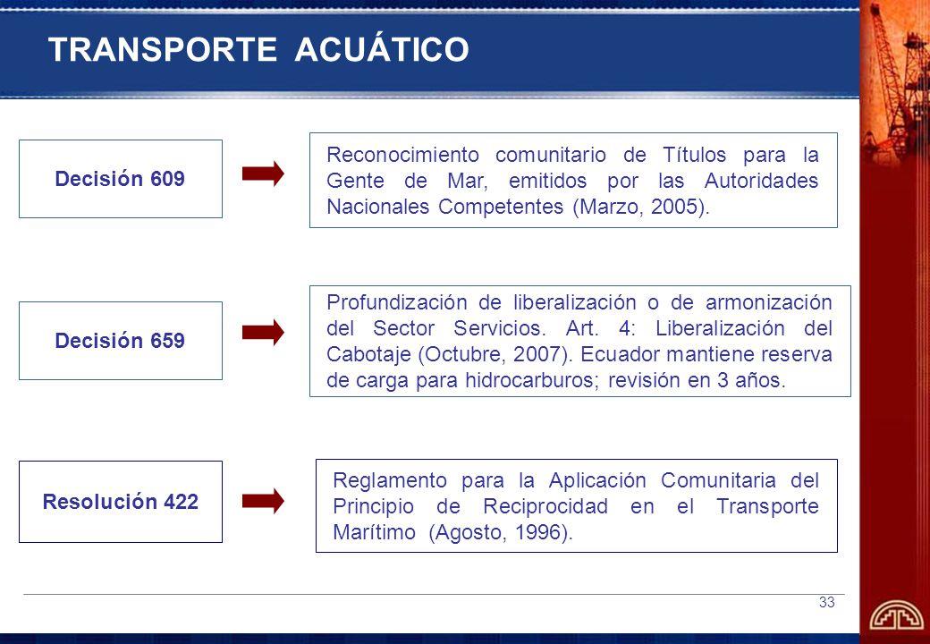 TRANSPORTE ACUÁTICO Reconocimiento comunitario de Títulos para la Gente de Mar, emitidos por las Autoridades Nacionales Competentes (Marzo, 2005).
