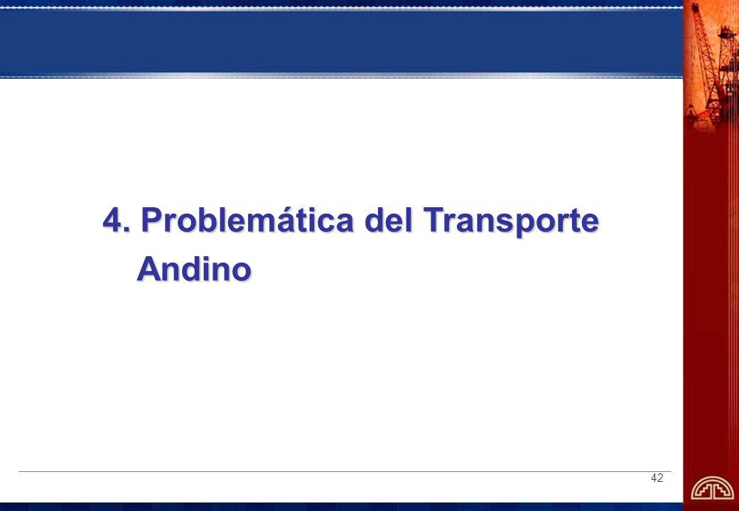 4. Problemática del Transporte Andino