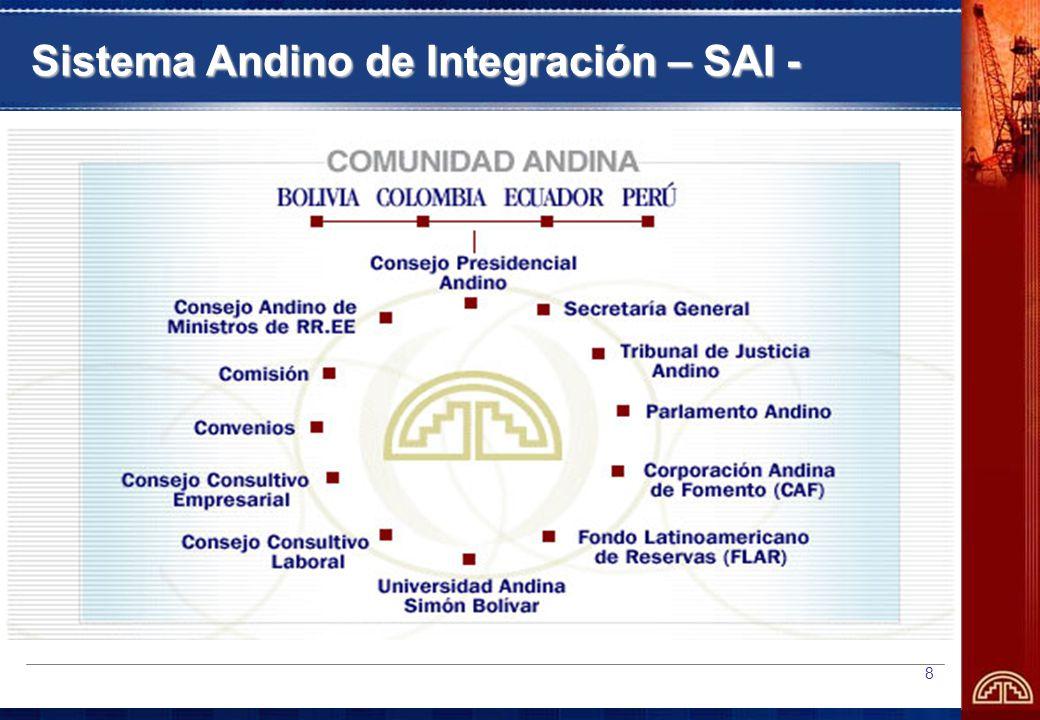 Sistema Andino de Integración – SAI -
