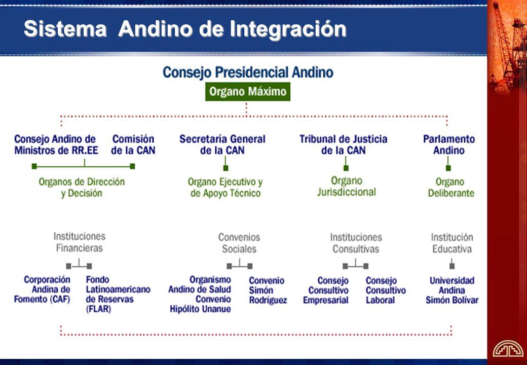 Sistema Andino de Integración