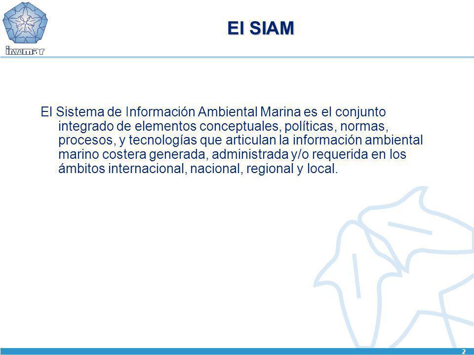 El SIAM