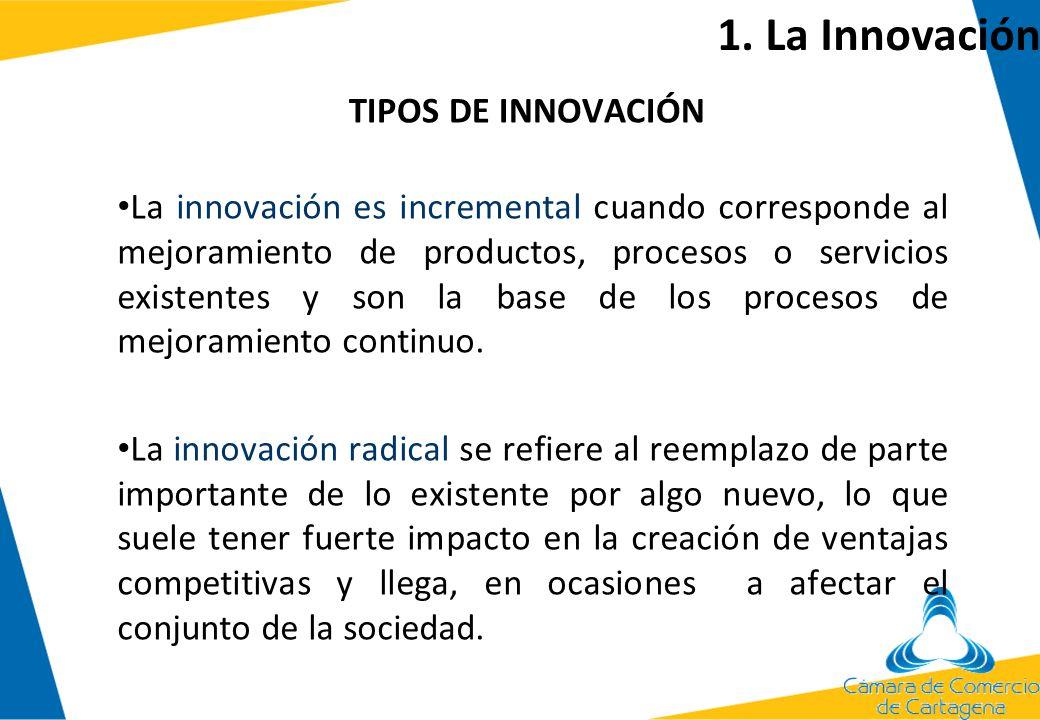 c)¿Por que Innovar d) Objetivos para Innovar