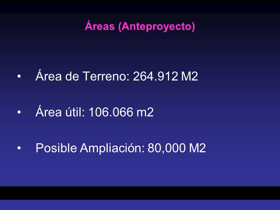 Área de Terreno: 264.912 M2 Área útil: 106.066 m2