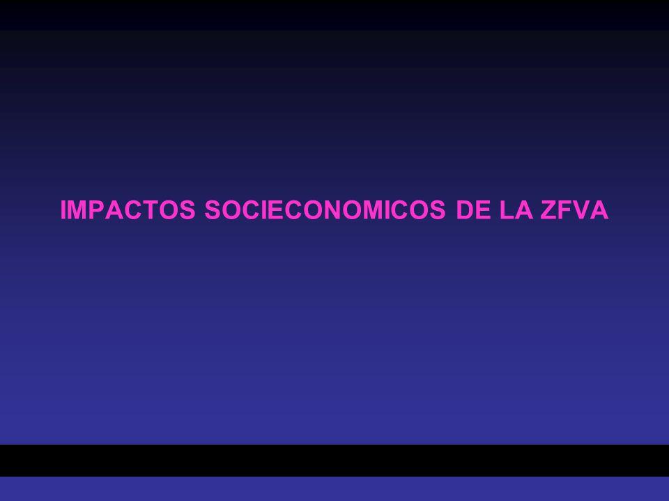 IMPACTOS SOCIECONOMICOS DE LA ZFVA