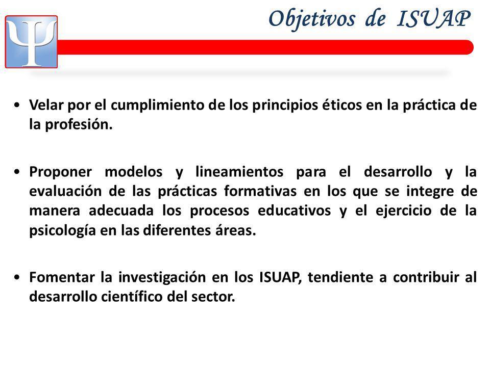 Objetivos de ISUAP Velar por el cumplimiento de los principios éticos en la práctica de la profesión.