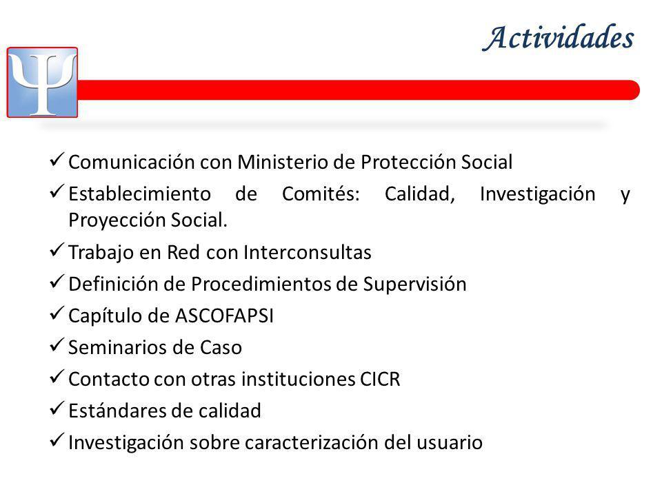 Actividades Comunicación con Ministerio de Protección Social