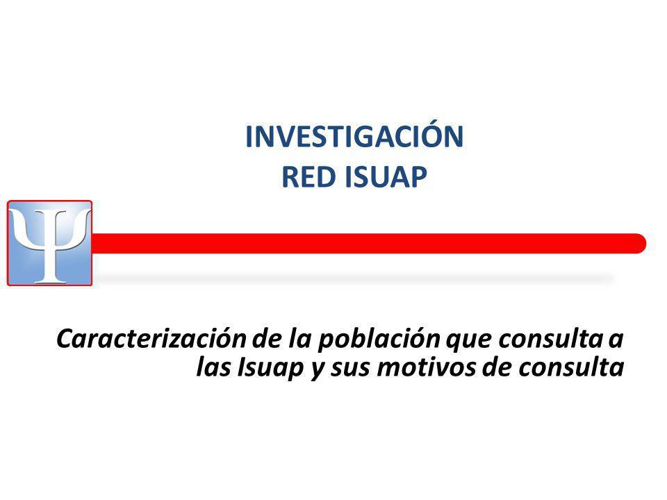 INVESTIGACIÓN RED ISUAP