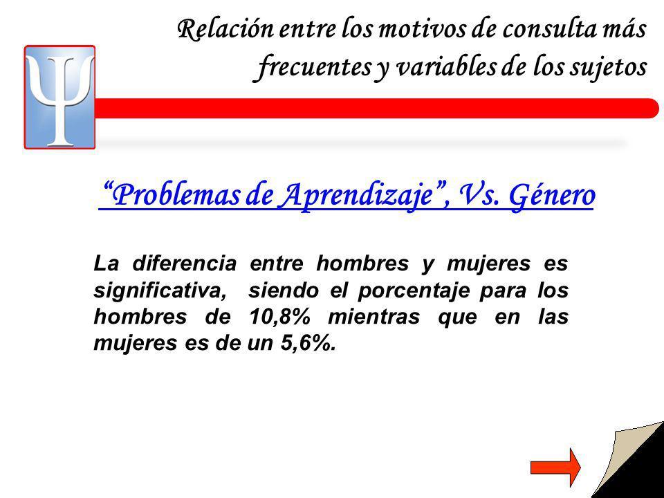 Problemas de Aprendizaje , Vs. Género