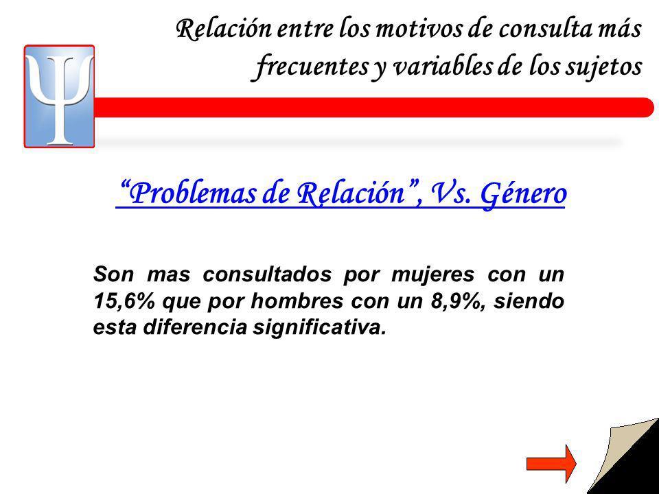 Problemas de Relación , Vs. Género