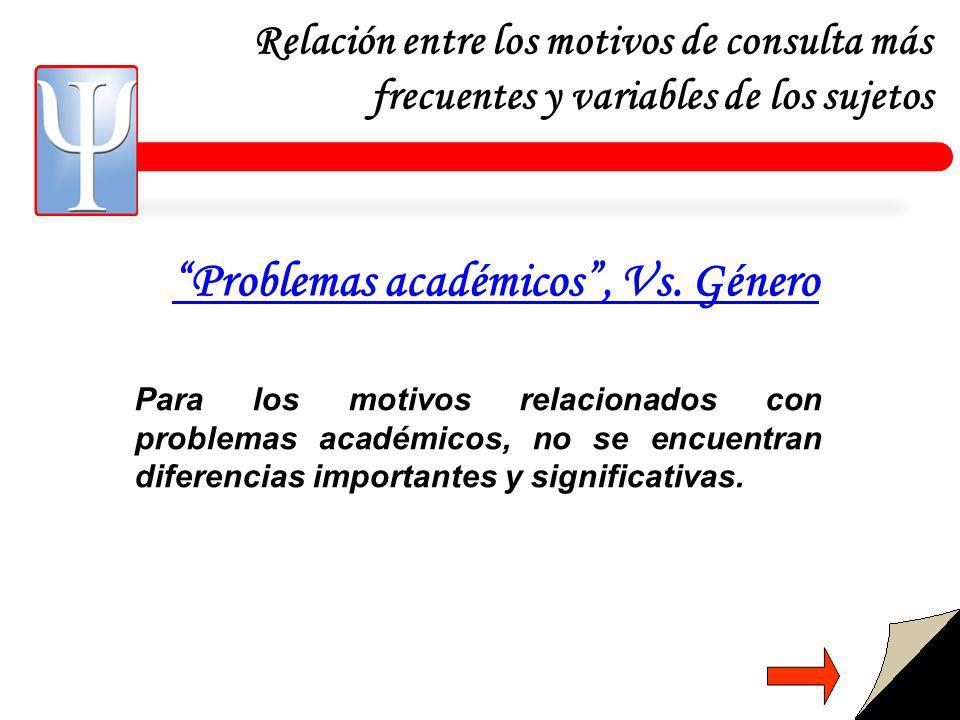 Problemas académicos , Vs. Género