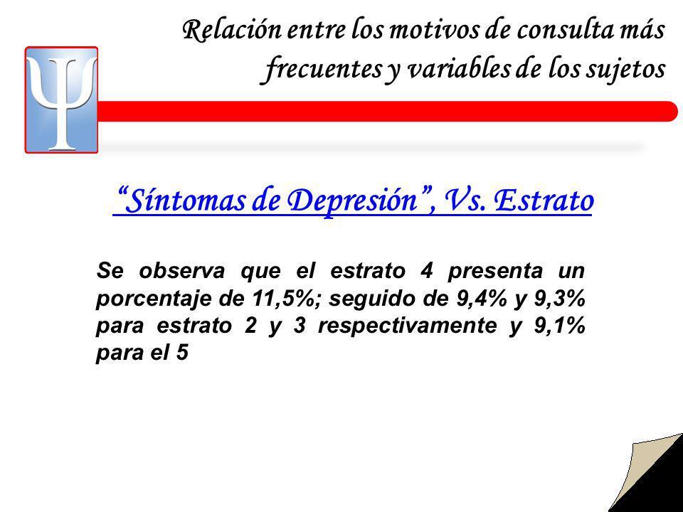 Síntomas de Depresión , Vs. Estrato