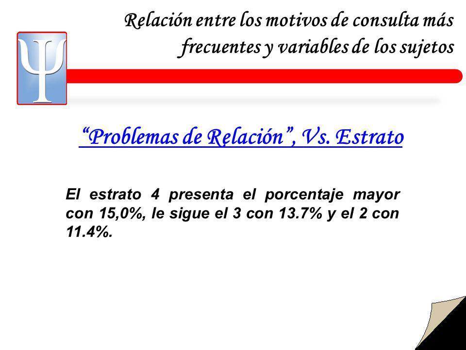 Problemas de Relación , Vs. Estrato