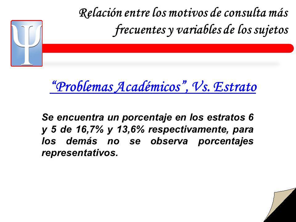 Problemas Académicos , Vs. Estrato