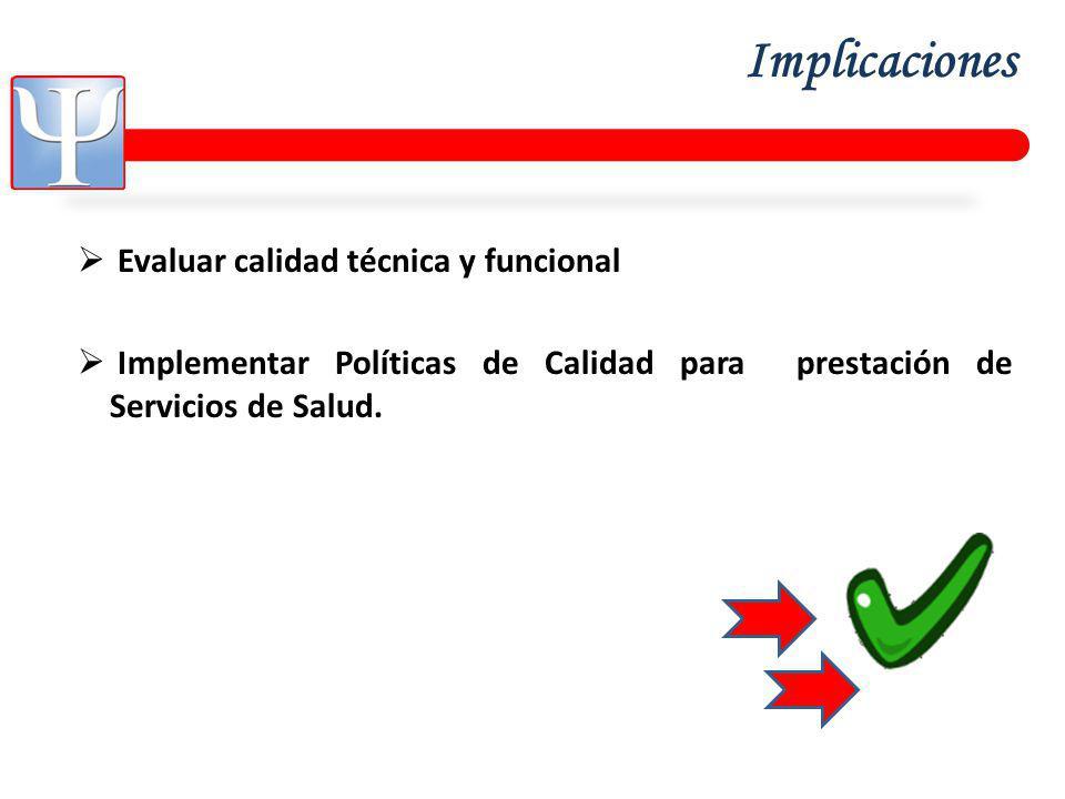 Implicaciones Evaluar calidad técnica y funcional