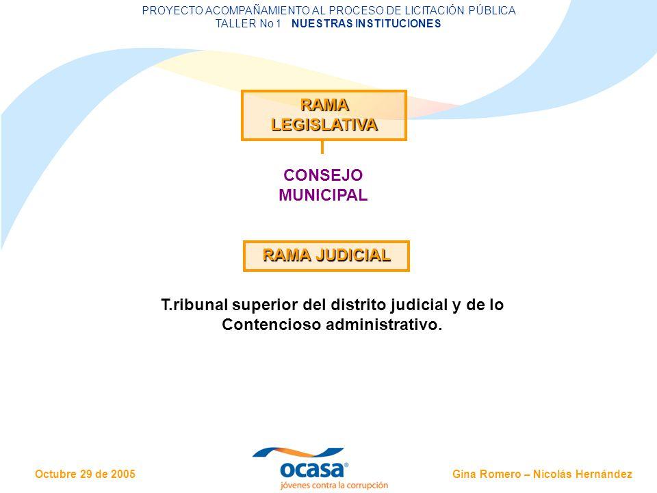 RAMA LEGISLATIVA CONSEJO MUNICIPAL RAMA JUDICIAL