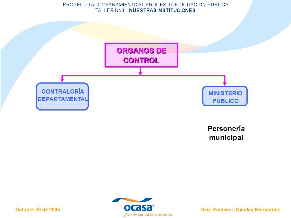 ORGANOS DE CONTROL Personería municipal