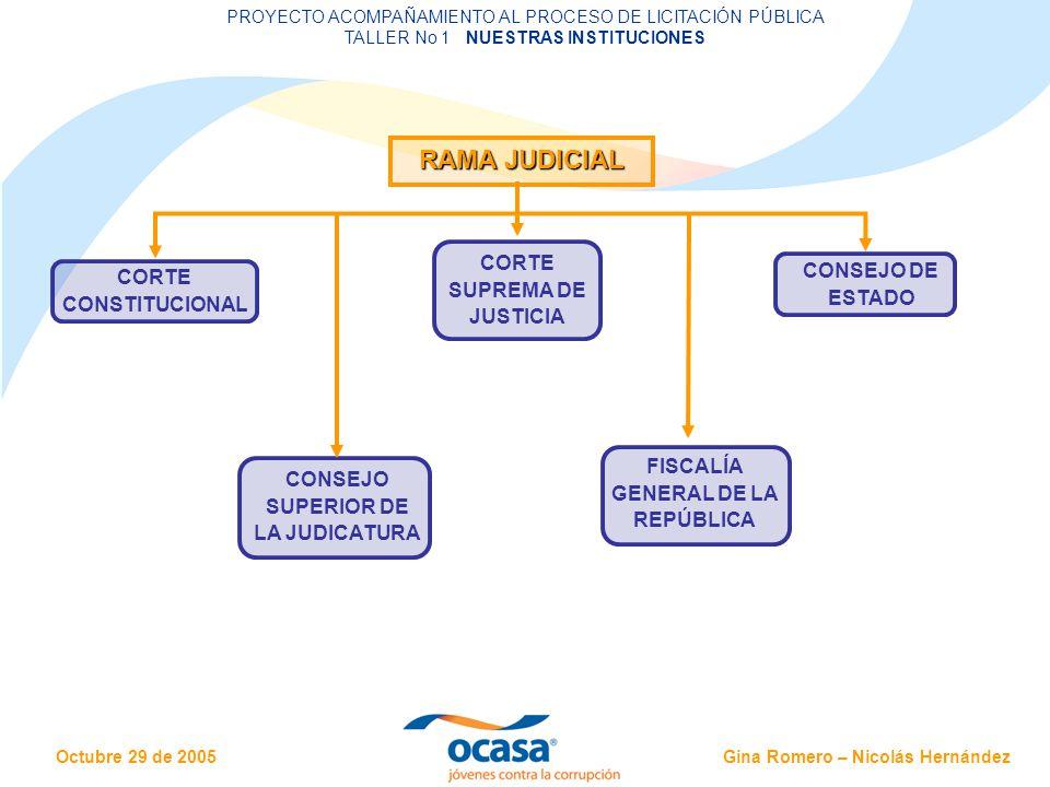 RAMA JUDICIAL CORTE SUPREMA DE JUSTICIA CONSEJO DE ESTADO CORTE