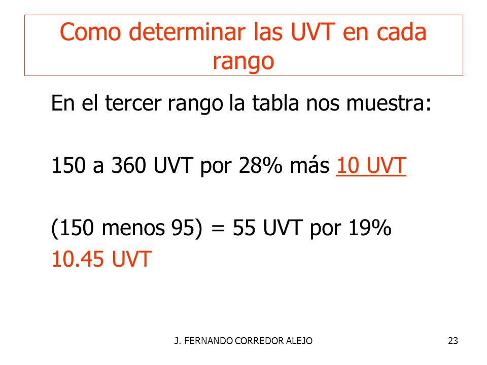 Como determinar las UVT en cada rango