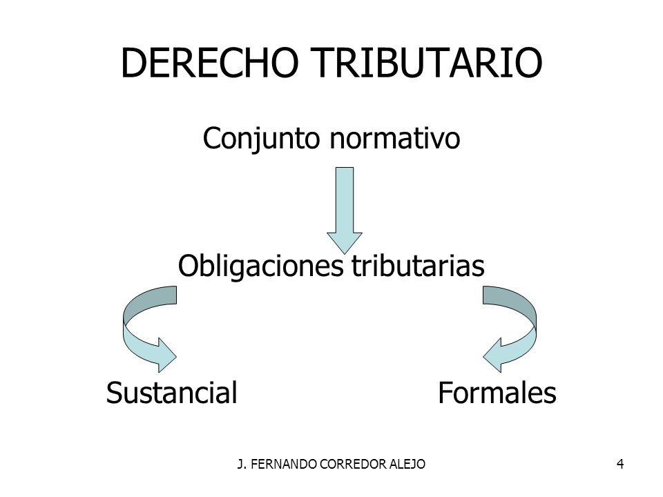 DERECHO TRIBUTARIO Conjunto normativo Obligaciones tributarias