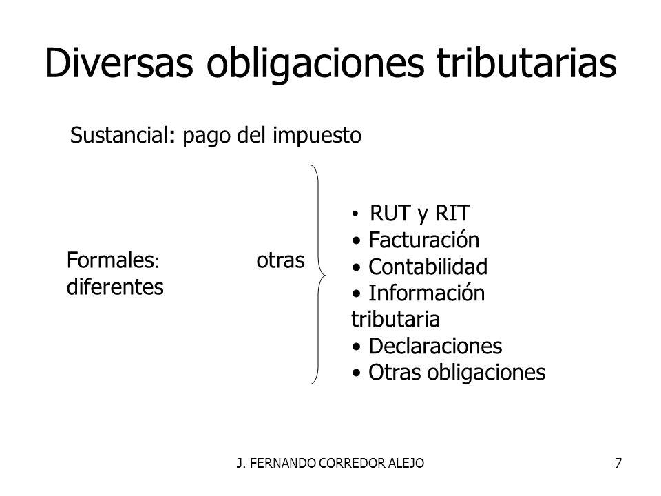 Diversas obligaciones tributarias