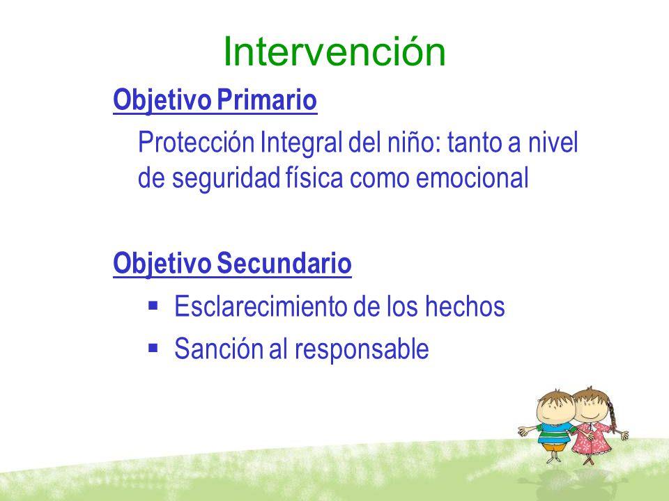 Intervención Objetivo Primario