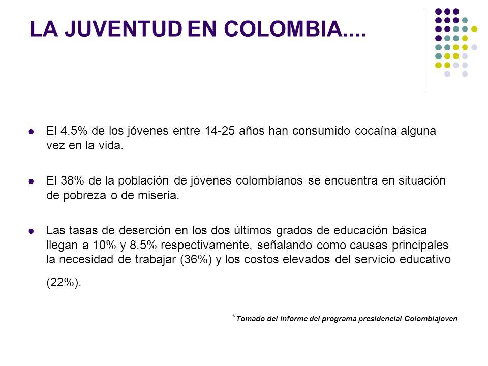 LA JUVENTUD EN COLOMBIA....