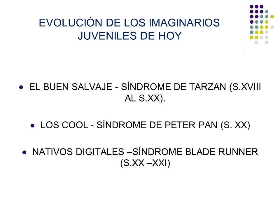 EVOLUCIÓN DE LOS IMAGINARIOS JUVENILES DE HOY