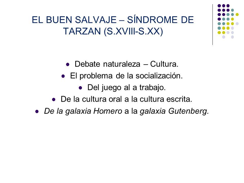 EL BUEN SALVAJE – SÍNDROME DE TARZAN (S.XVIII-S.XX)