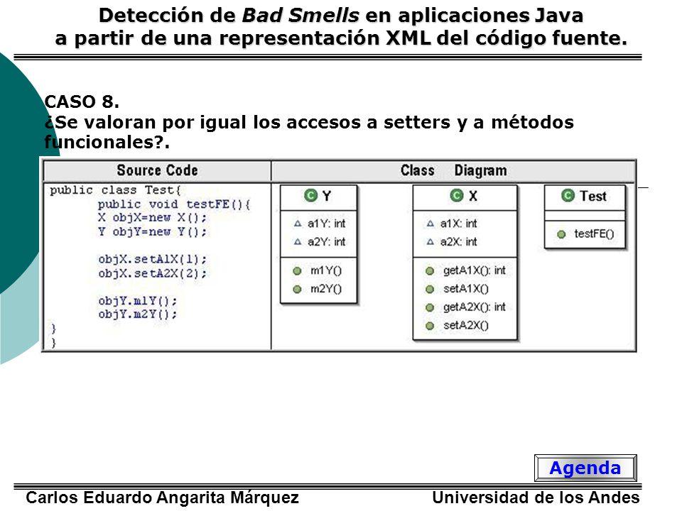 Detección de Bad Smells en aplicaciones Java