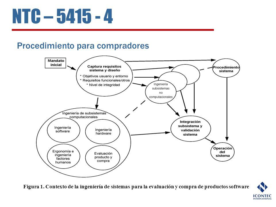 NTC – 5415 - 4 Procedimiento para compradores