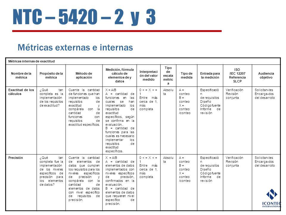 NTC – 5420 – 2 y 3 Métricas externas e internas
