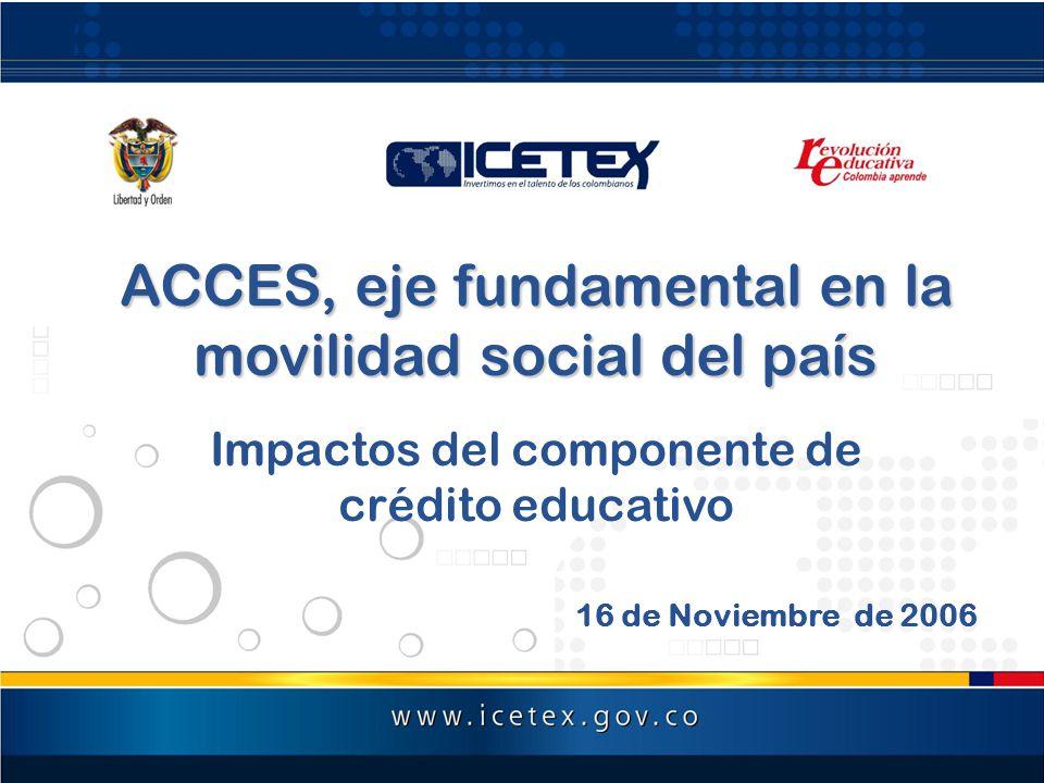 ACCES, eje fundamental en la movilidad social del país Impactos del componente de crédito educativo