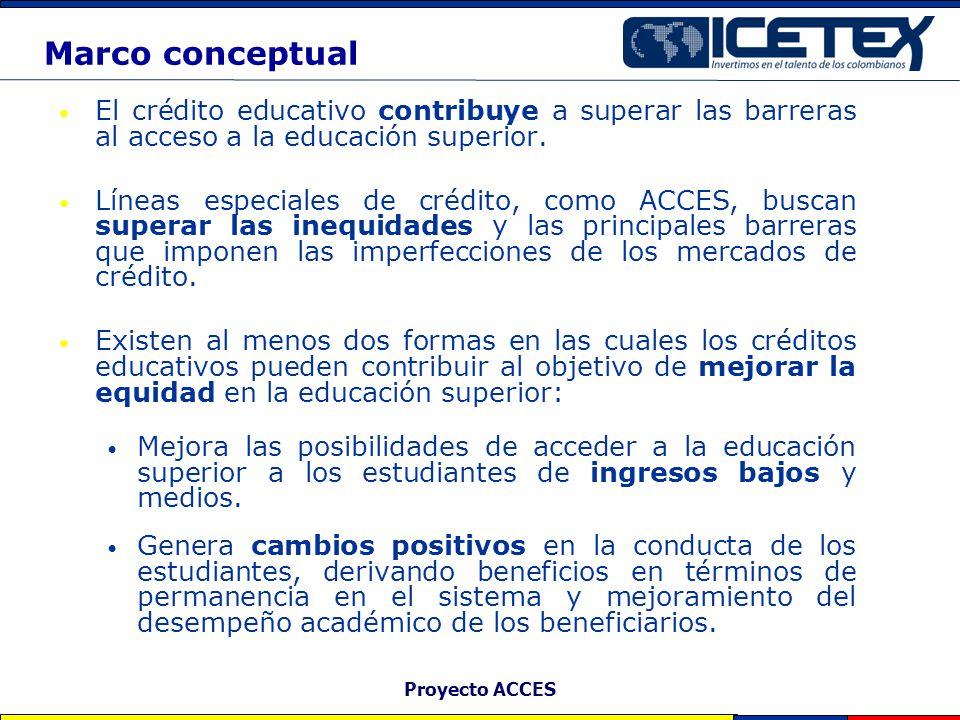 Marco conceptual El crédito educativo contribuye a superar las barreras al acceso a la educación superior.