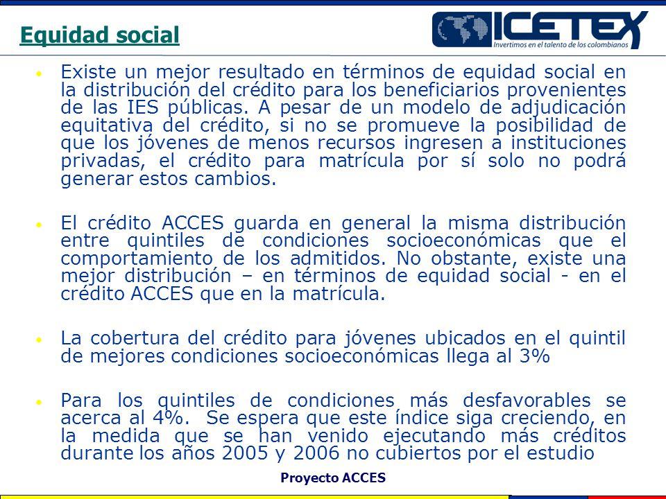Equidad social