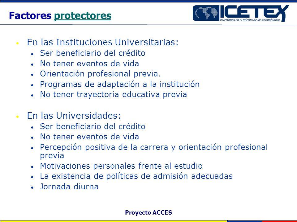 Factores protectores En las Instituciones Universitarias: