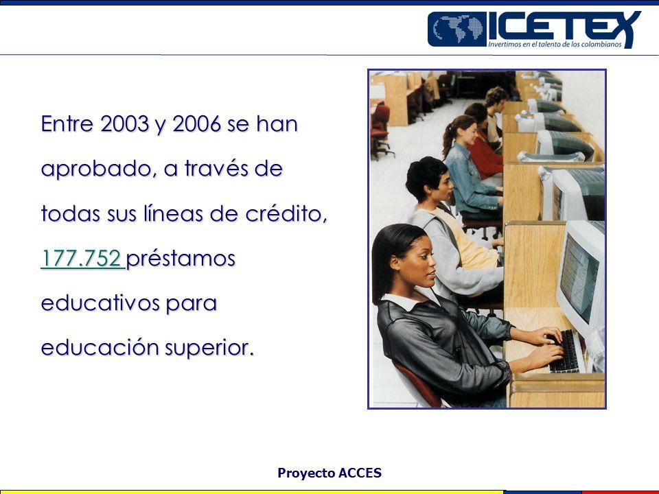 Cobertura Entre 2003 y 2006 se han aprobado, a través de todas sus líneas de crédito, 177.752 préstamos educativos para educación superior.