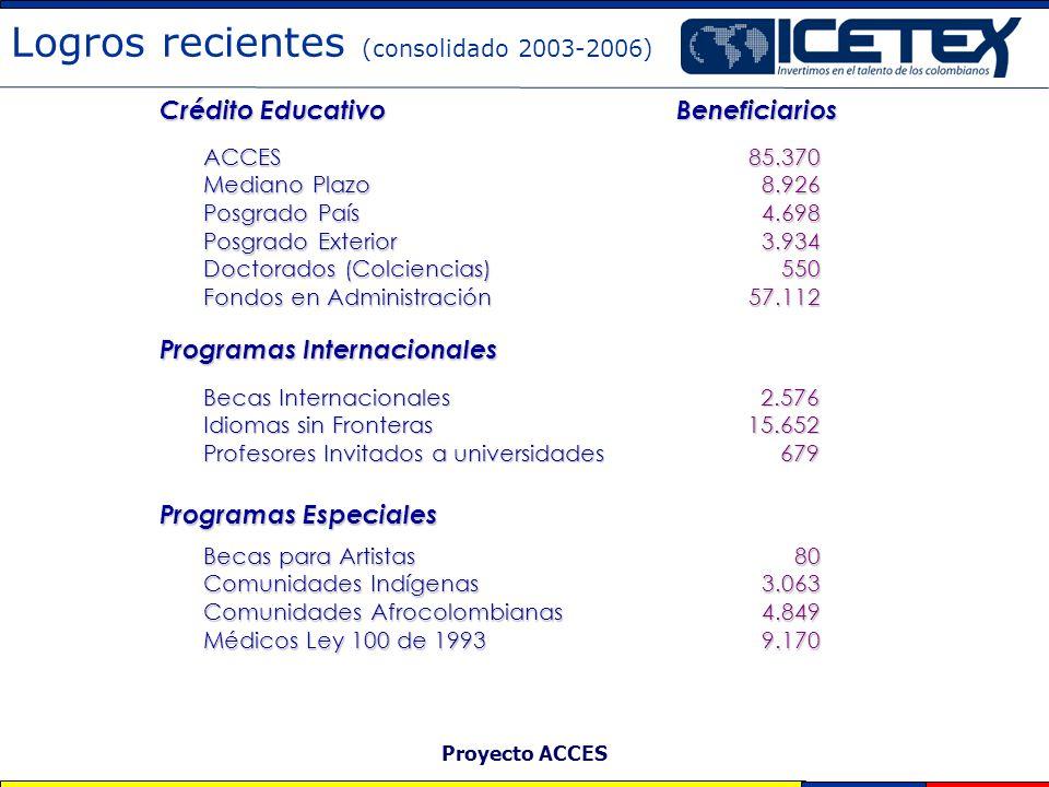 Logros recientes (consolidado 2003-2006)